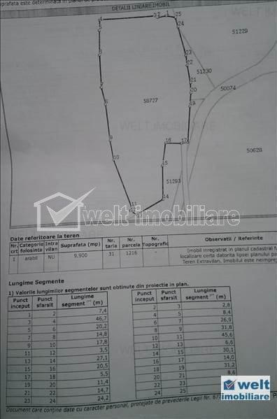 Vanzare teren industrial 10.000mp, parc industrial Apahida