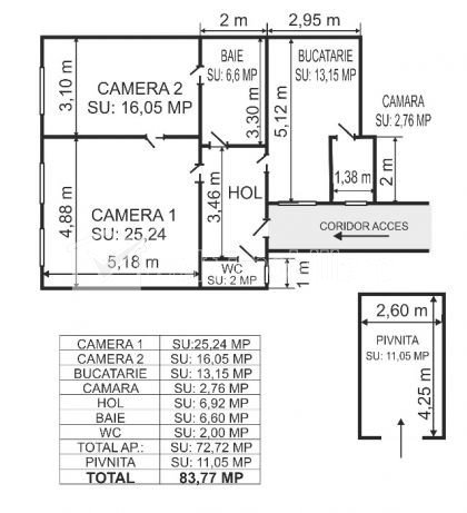 Vanzare apartament de 2 camere, ultracentral