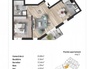 Vanzare apartament 2 camere, imobil nou, zona Kaufkand Marasti