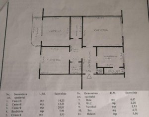 Apartament 3 camere decomandate, confort sporit, zona Dorobantilor
