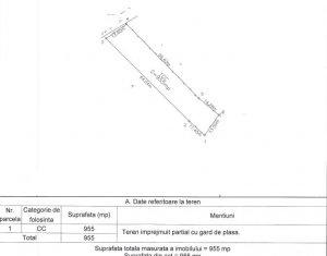 Grigorescu Teren constructii 970mp panorama superba