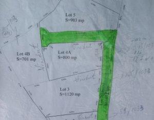 Vanzare teren autorizat casa individuala